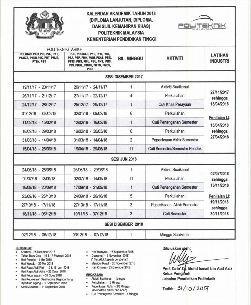 Takwim Politeknik Shah Alam 2019 Bertanya Y