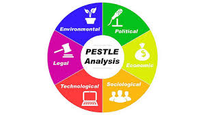 pestle analysis on singapore airport terminal services